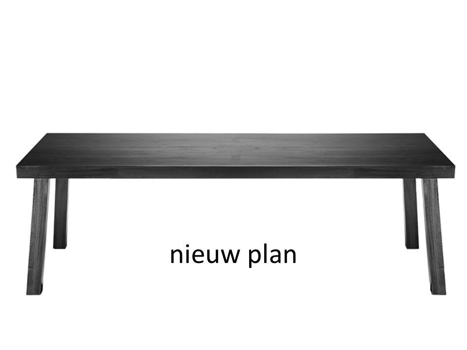 nieuw plan