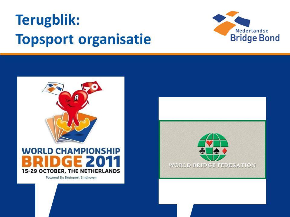 Terugblik: Topsport organisatie