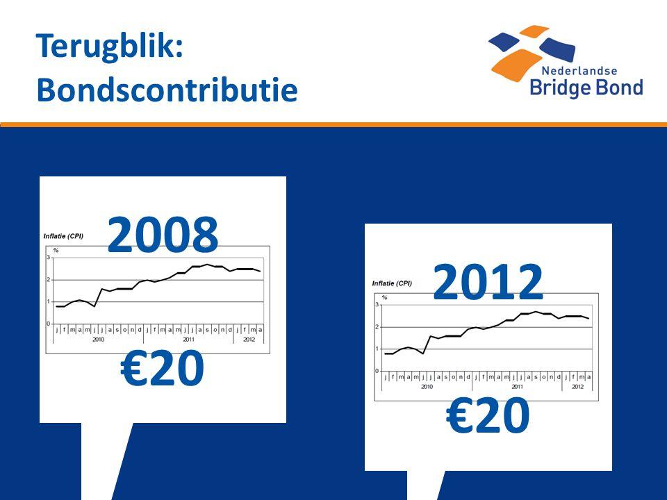 Terugblik: Bondscontributie 2008 €20 2012 €20