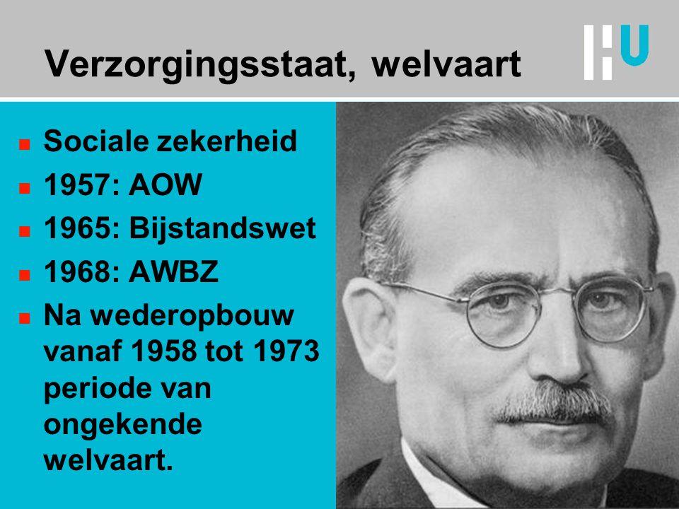 Verzorgingsstaat, welvaart n Sociale zekerheid n 1957: AOW n 1965: Bijstandswet n 1968: AWBZ n Na wederopbouw vanaf 1958 tot 1973 periode van ongekende welvaart.