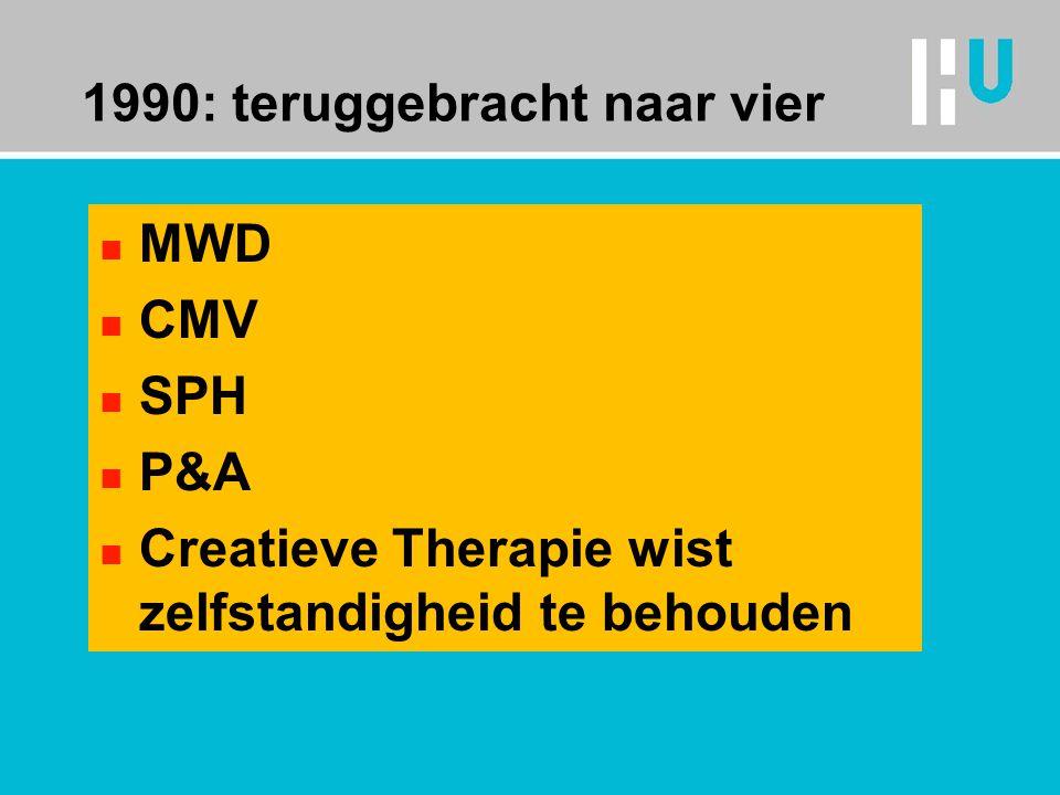 1990: teruggebracht naar vier n MWD n CMV n SPH n P&A n Creatieve Therapie wist zelfstandigheid te behouden
