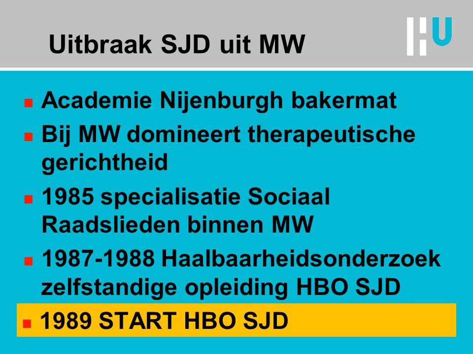 Uitbraak SJD uit MW n Academie Nijenburgh bakermat n Bij MW domineert therapeutische gerichtheid n 1985 specialisatie Sociaal Raadslieden binnen MW n 1987-1988 Haalbaarheidsonderzoek zelfstandige opleiding HBO SJD n 1989 Start HBO SJD n 1989 START HBO SJD
