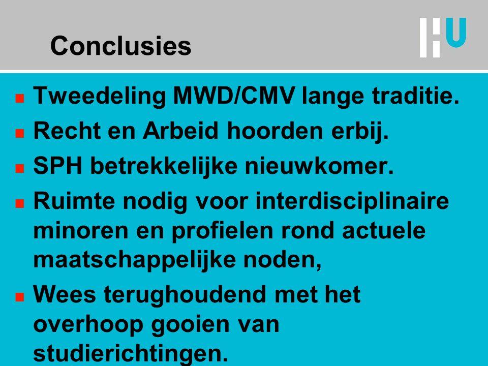 Conclusies n Tweedeling MWD/CMV lange traditie.n Recht en Arbeid hoorden erbij.