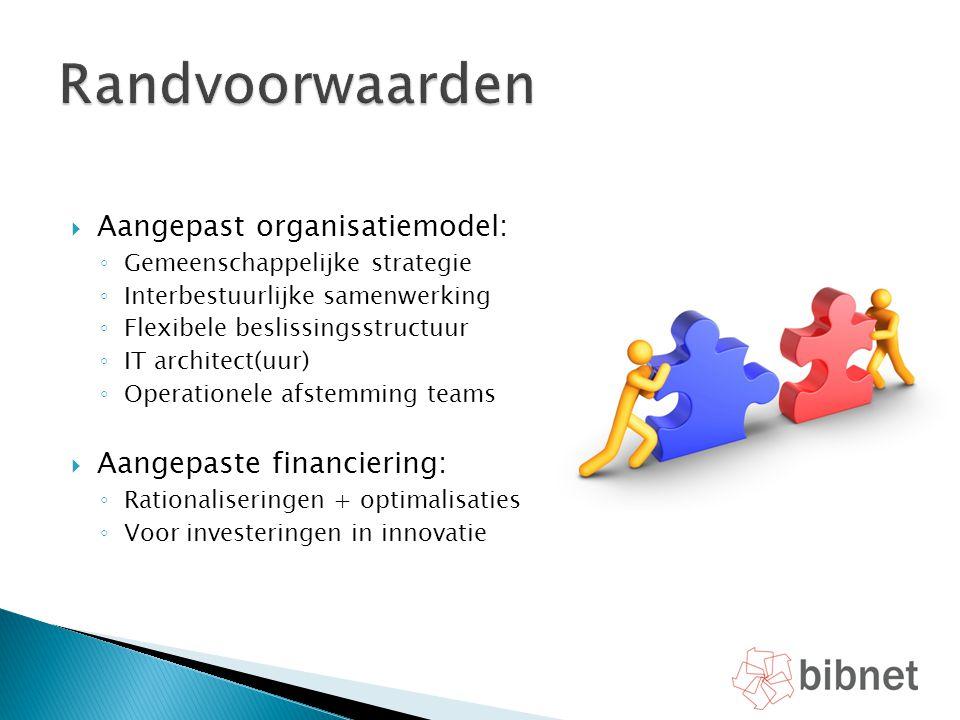  Aangepast organisatiemodel: ◦ Gemeenschappelijke strategie ◦ Interbestuurlijke samenwerking ◦ Flexibele beslissingsstructuur ◦ IT architect(uur) ◦ O