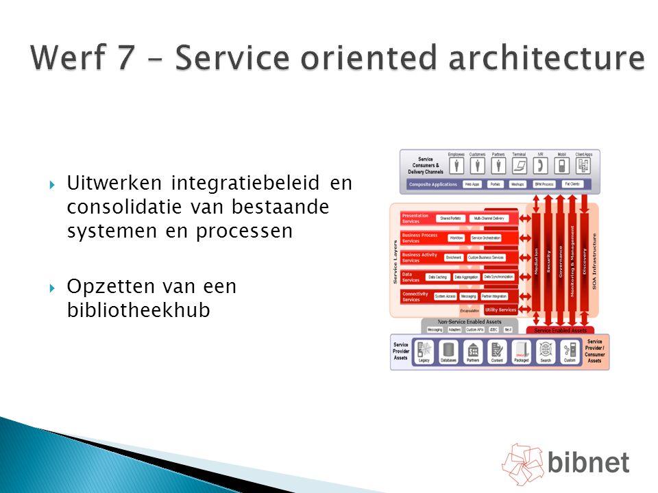 Uitwerken integratiebeleid en consolidatie van bestaande systemen en processen  Opzetten van een bibliotheekhub