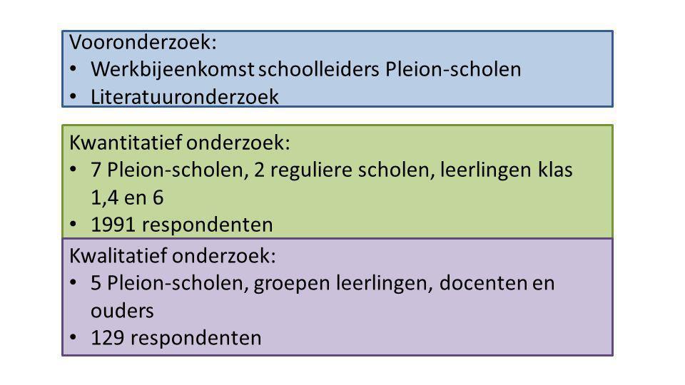 Vooronderzoek: • Werkbijeenkomst schoolleiders Pleion-scholen • Literatuuronderzoek Kwantitatief onderzoek: • 7 Pleion-scholen, 2 reguliere scholen, l