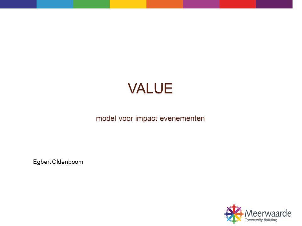 Kern van het VALUE model  Het bepalen van de economische impact op basis van kenmerken van evenementen  Het model berekent: 1.De waarden van de sleutelvariabelen (V, A, L, UE) 2.De economische impact  Statistische relaties op basis van database: evenementen tijdens het Sportjaar 2005 (n=1.736)