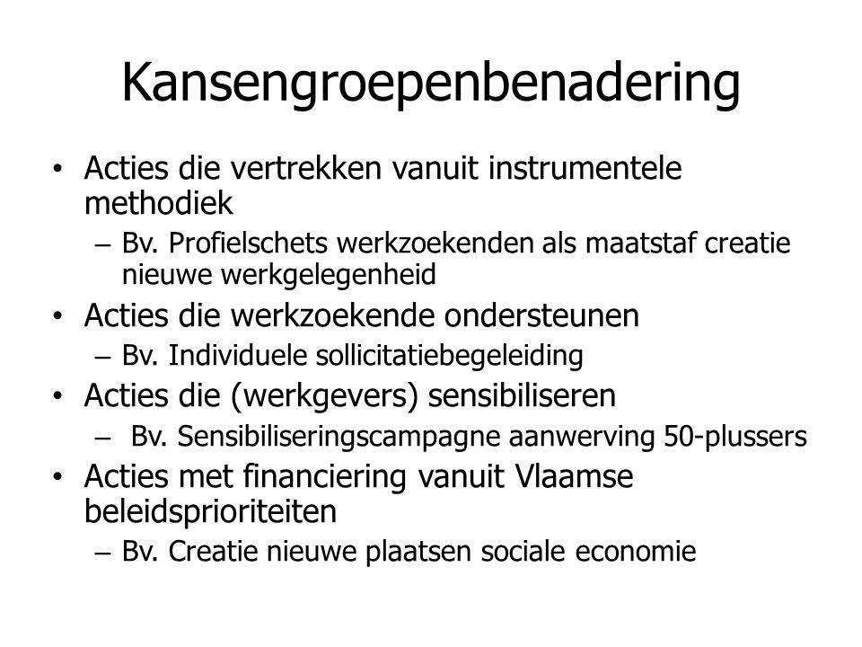 Kansengroepenbenadering • Acties die vertrekken vanuit instrumentele methodiek – Bv. Profielschets werkzoekenden als maatstaf creatie nieuwe werkgeleg