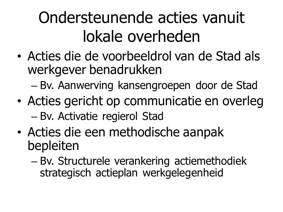 Ondersteunende acties vanuit lokale overheden • Acties die de voorbeeldrol van de Stad als werkgever benadrukken – Bv.
