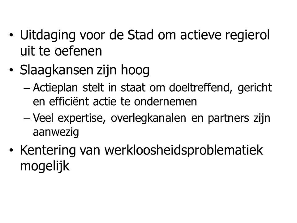 • Uitdaging voor de Stad om actieve regierol uit te oefenen • Slaagkansen zijn hoog – Actieplan stelt in staat om doeltreffend, gericht en efficiënt a
