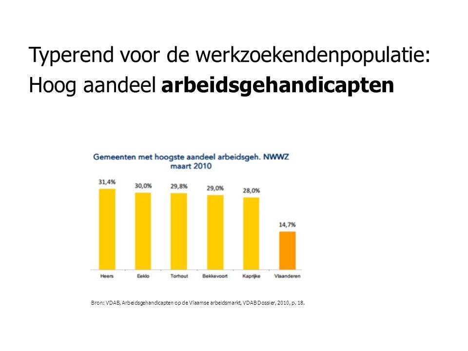 Typerend voor de werkzoekendenpopulatie: Hoog aandeel arbeidsgehandicapten Bron: VDAB, Arbeidsgehandicapten op de Vlaamse arbeidsmarkt, VDAB Dossier, 2010, p.
