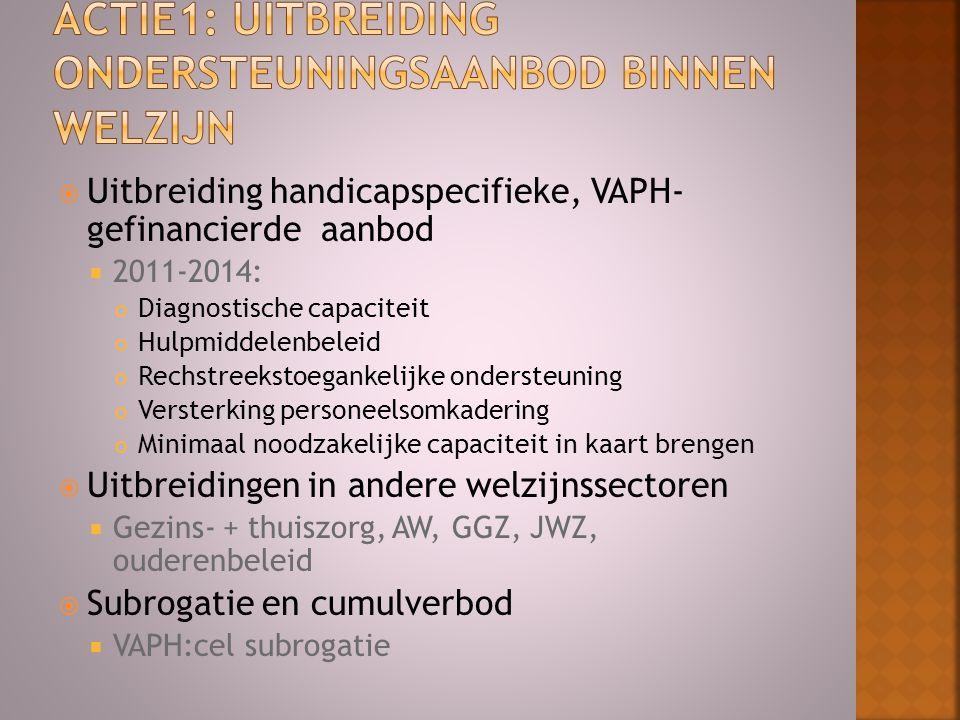  Uitbreiding handicapspecifieke, VAPH- gefinancierde aanbod  2011-2014: Diagnostische capaciteit Hulpmiddelenbeleid Rechstreekstoegankelijke ondersteuning Versterking personeelsomkadering Minimaal noodzakelijke capaciteit in kaart brengen  Uitbreidingen in andere welzijnssectoren  Gezins- + thuiszorg, AW, GGZ, JWZ, ouderenbeleid  Subrogatie en cumulverbod  VAPH:cel subrogatie