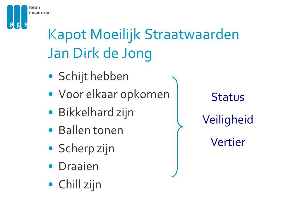 Kapot Moeilijk Straatwaarden Jan Dirk de Jong •Schijt hebben •Voor elkaar opkomen •Bikkelhard zijn •Ballen tonen •Scherp zijn •Draaien •Chill zijn Status Veiligheid Vertier