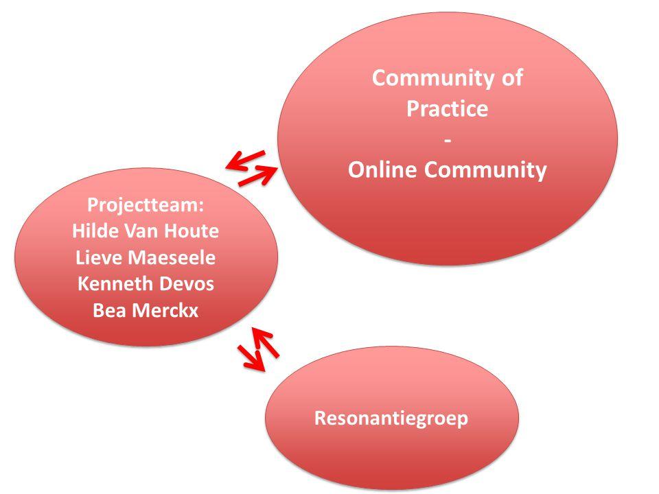Community of Practice - Online Community Community of Practice - Online Community Projectteam: Hilde Van Houte Lieve Maeseele Kenneth Devos Bea Merckx Projectteam: Hilde Van Houte Lieve Maeseele Kenneth Devos Bea Merckx Resonantiegroep