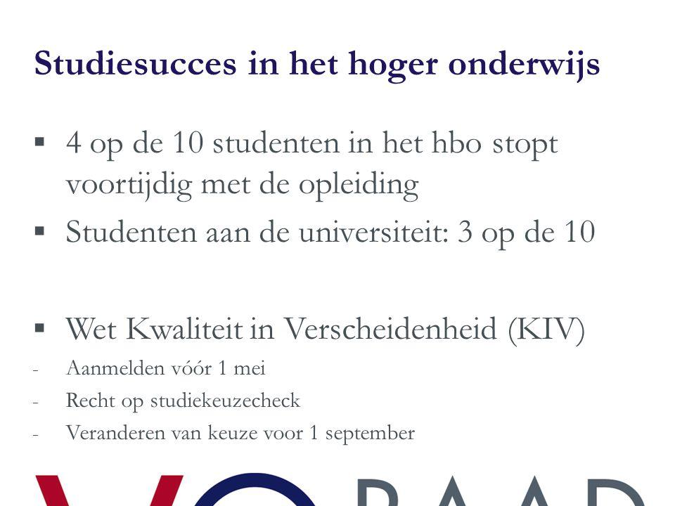 Studiesucces in het hoger onderwijs  4 op de 10 studenten in het hbo stopt voortijdig met de opleiding  Studenten aan de universiteit: 3 op de 10 