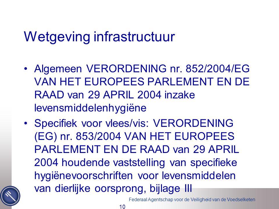 Federaal Agentschap voor de Veiligheid van de Voedselketen Wetgeving infrastructuur •Algemeen VERORDENING nr. 852/2004/EG VAN HET EUROPEES PARLEMENT E