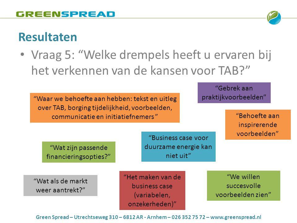 Green Spread – Utrechtseweg 310 – 6812 AR - Arnhem – 026 352 75 72 – www.greenspread.nl Resultaten • Vraag 5: Welke drempels heeft u ervaren bij het verkennen van de kansen voor TAB Business case voor duurzame energie kan niet uit Gebrek aan praktijkvoorbeelden Het maken van de business case (variabelen, onzekerheden) Behoefte aan inspirerende voorbeelden We willen succesvolle voorbeelden zien Wat als de markt weer aantrekt Wat zijn passende financieringsopties Waar we behoefte aan hebben: tekst en uitleg over TAB, borging tijdelijkheid, voorbeelden, communicatie en initiatiefnemers