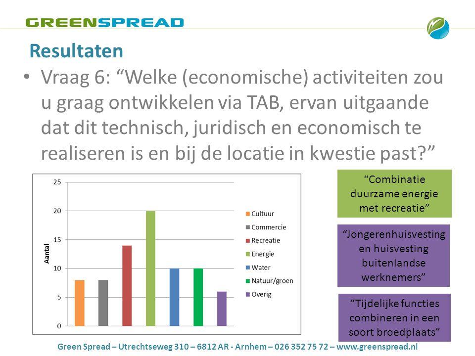 """Green Spread – Utrechtseweg 310 – 6812 AR - Arnhem – 026 352 75 72 – www.greenspread.nl Resultaten • Vraag 6: """"Welke (economische) activiteiten zou u"""