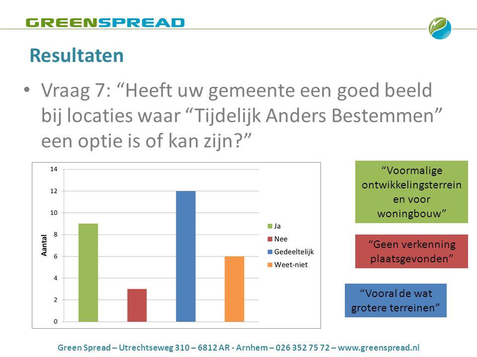"""Green Spread – Utrechtseweg 310 – 6812 AR - Arnhem – 026 352 75 72 – www.greenspread.nl Resultaten • Vraag 7: """"Heeft uw gemeente een goed beeld bij lo"""