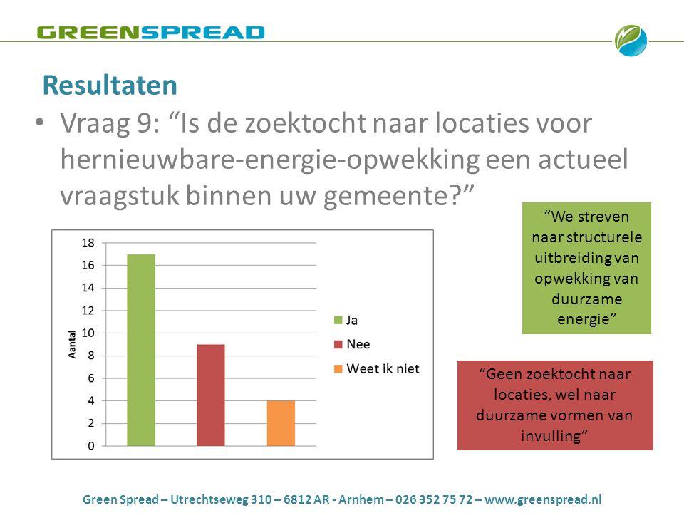 Green Spread – Utrechtseweg 310 – 6812 AR - Arnhem – 026 352 75 72 – www.greenspread.nl Resultaten • Vraag 9: Is de zoektocht naar locaties voor hernieuwbare-energie-opwekking een actueel vraagstuk binnen uw gemeente We streven naar structurele uitbreiding van opwekking van duurzame energie Geen zoektocht naar locaties, wel naar duurzame vormen van invulling