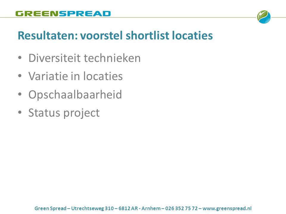 Resultaten: voorstel shortlist locaties • Diversiteit technieken • Variatie in locaties • Opschaalbaarheid • Status project