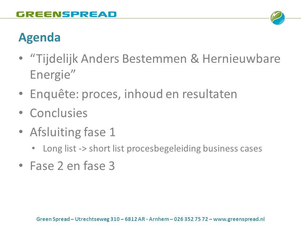 Green Spread – Utrechtseweg 310 – 6812 AR - Arnhem – 026 352 75 72 – www.greenspread.nl Resultaten • Vraag 12c: Wat zijn voor uw gemeente de voor- en nadelen van bio-energie? VoordelenNadelen Voormalige agrarische gronden zijn goed bruikbaar Pachtvergoeding is (te) laag Dermate kort-cyclisch dat het de ultieme vorm van TAB is Mag niet ten koste gaan van gronden voor landbouwproductie Beperkte investeringOntstaan transportbewegingen Flexibel in te passen; per plantseizoen te beoordelen en gronden zijn snel weer beschikbaar Nog in experimentele fase Weinig regelgevingLaag rendement Groene uitstralingVeel oppervlakte nodig