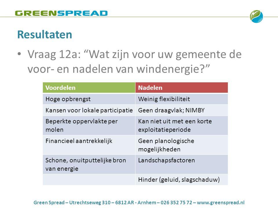 """Resultaten • Vraag 12a: """"Wat zijn voor uw gemeente de voor- en nadelen van windenergie?"""" VoordelenNadelen Hoge opbrengstWeinig flexibiliteit Kansen vo"""