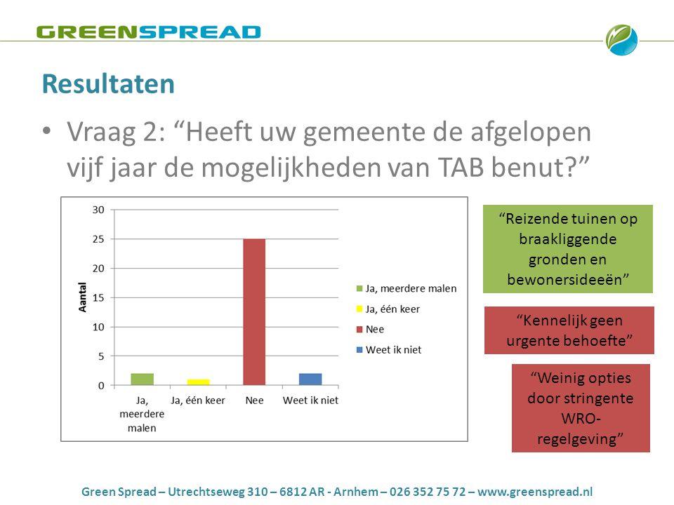"""Green Spread – Utrechtseweg 310 – 6812 AR - Arnhem – 026 352 75 72 – www.greenspread.nl Resultaten • Vraag 2: """"Heeft uw gemeente de afgelopen vijf jaa"""