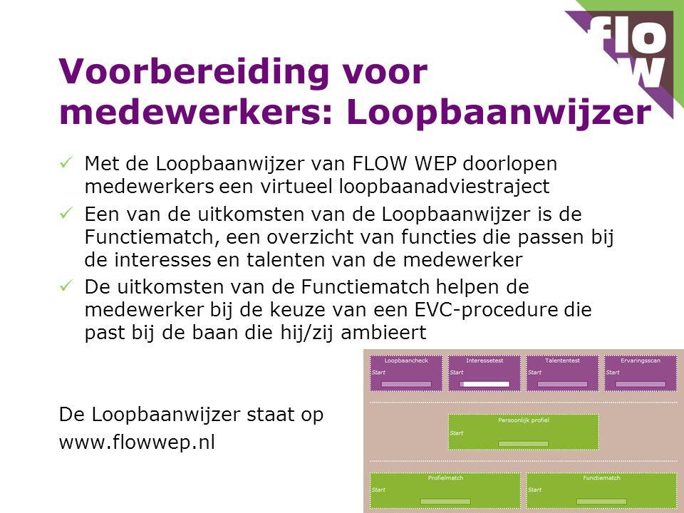 Voorbereiding voor medewerkers: Loopbaanwijzer  Met de Loopbaanwijzer van FLOW WEP doorlopen medewerkers een virtueel loopbaanadviestraject  Een van de uitkomsten van de Loopbaanwijzer is de Functiematch, een overzicht van functies die passen bij de interesses en talenten van de medewerker  De uitkomsten van de Functiematch helpen de medewerker bij de keuze van een EVC-procedure die past bij de baan die hij/zij ambieert De Loopbaanwijzer staat op www.flowwep.nl