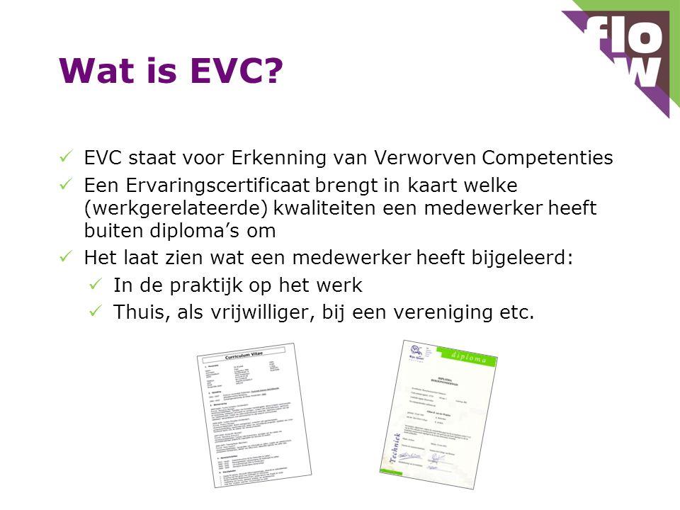 Wat levert EVC op.