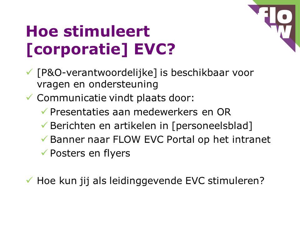 Hoe stimuleert [corporatie] EVC.