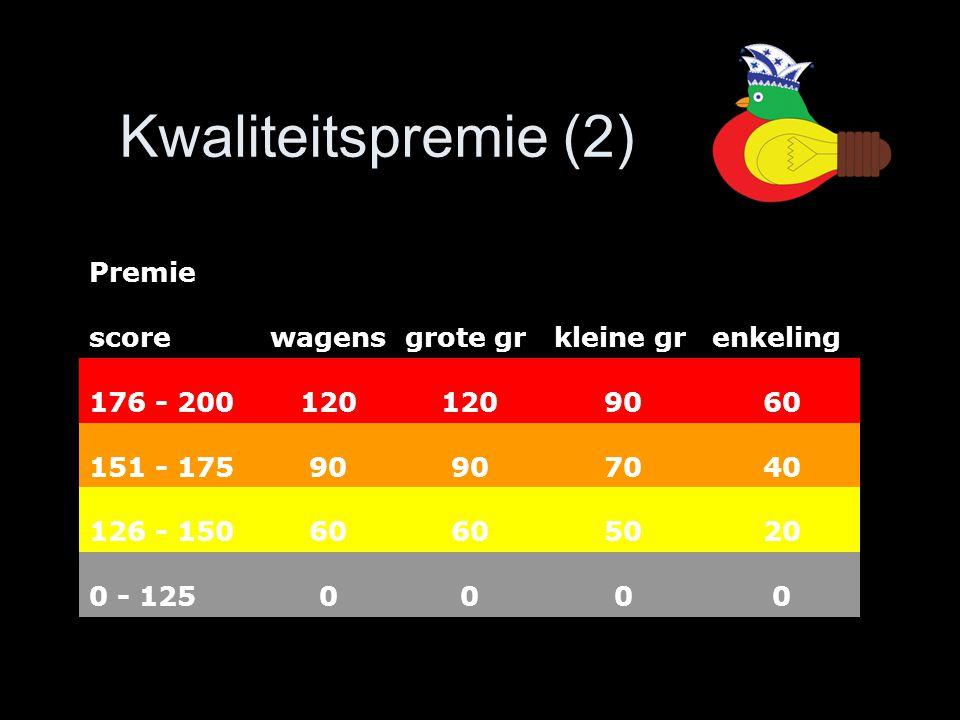 Kwaliteitspremie (2) Premie scorewagensgrote grkleine grenkeling 176 - 200120 9060 151 - 17590 7040 126 - 15060 5020 0 - 1250000