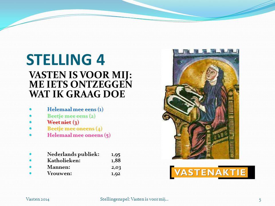 Vasten 2014Stellingenspel: Vasten is voor mij...5 STELLING 4 VASTEN IS VOOR MIJ: ME IETS ONTZEGGEN WAT IK GRAAG DOE  Helemaal mee eens (1)  Beetje mee eens (2)  Weet niet (3)  Beetje mee oneens (4)  Helemaal mee oneens (5)  Nederlands publiek: 1,95  Katholieken:1,88  Mannen:2,03  Vrouwen:1,92