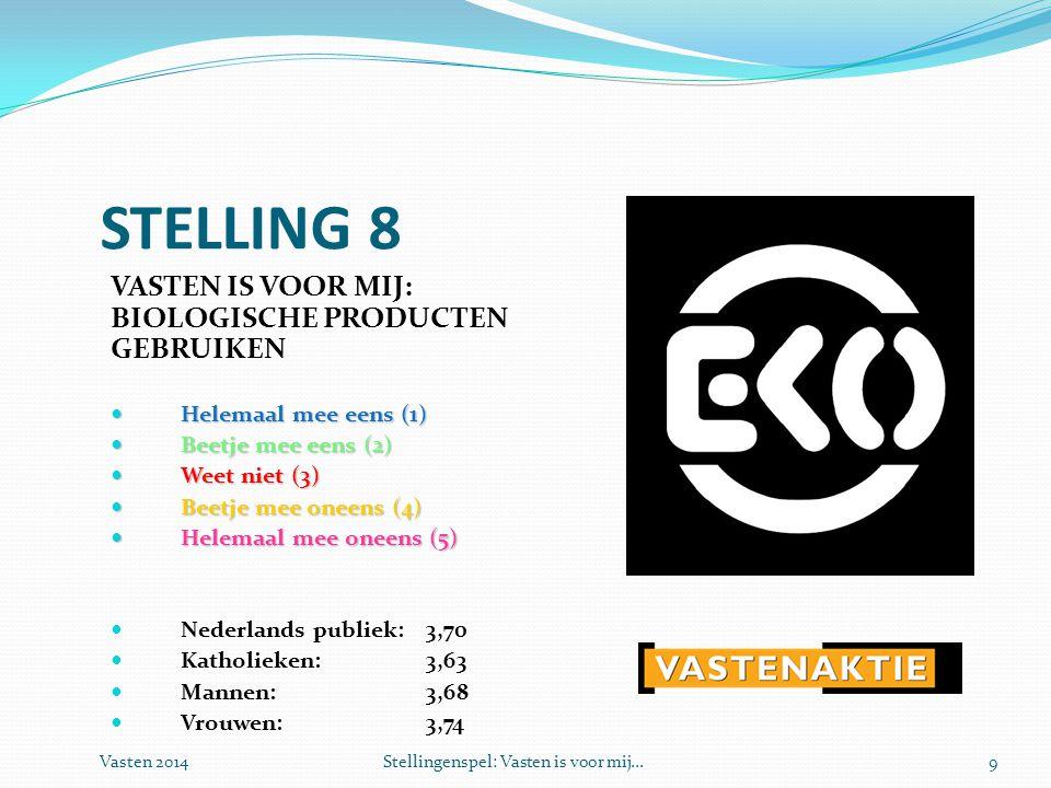 Vasten 2014Stellingenspel: Vasten is voor mij...9 STELLING 8 VASTEN IS VOOR MIJ: BIOLOGISCHE PRODUCTEN GEBRUIKEN  Helemaal mee eens (1)  Beetje mee eens (2)  Weet niet (3)  Beetje mee oneens (4)  Helemaal mee oneens (5)  Nederlands publiek: 3,70  Katholieken:3,63  Mannen:3,68  Vrouwen:3,74
