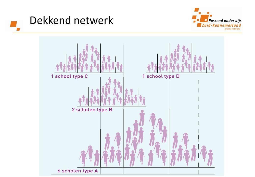 Dekkend netwerk