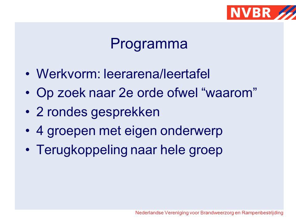 Nederlandse Vereniging voor Brandweerzorg en Rampenbestrijding Programma •Werkvorm: leerarena/leertafel •Op zoek naar 2e orde ofwel waarom •2 rondes gesprekken •4 groepen met eigen onderwerp •Terugkoppeling naar hele groep