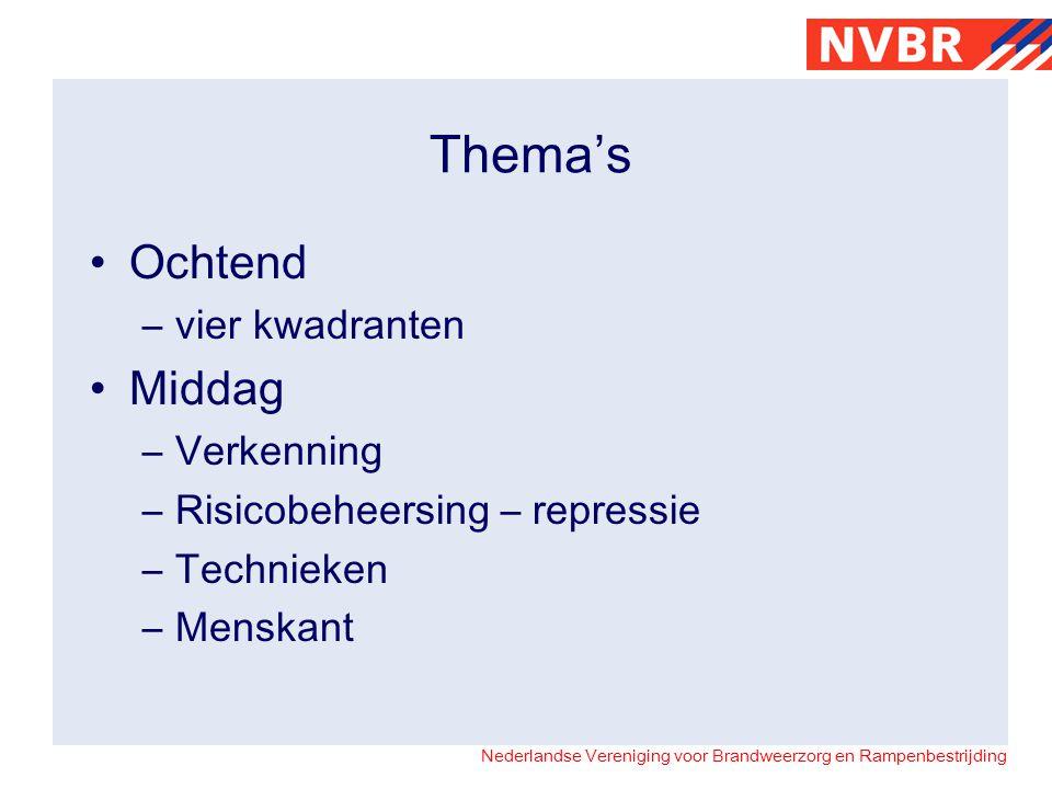 Nederlandse Vereniging voor Brandweerzorg en Rampenbestrijding Thema's •Ochtend –vier kwadranten •Middag –Verkenning –Risicobeheersing – repressie –Technieken –Menskant
