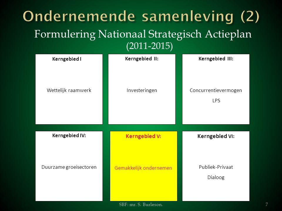 Formulering Nationaal Strategisch Actieplan (2011-2015) SBF: mr. S. Burleson.7 Kerngebied I Wettelijk raamwerk Kerngebied II: Investeringen Kerngebied
