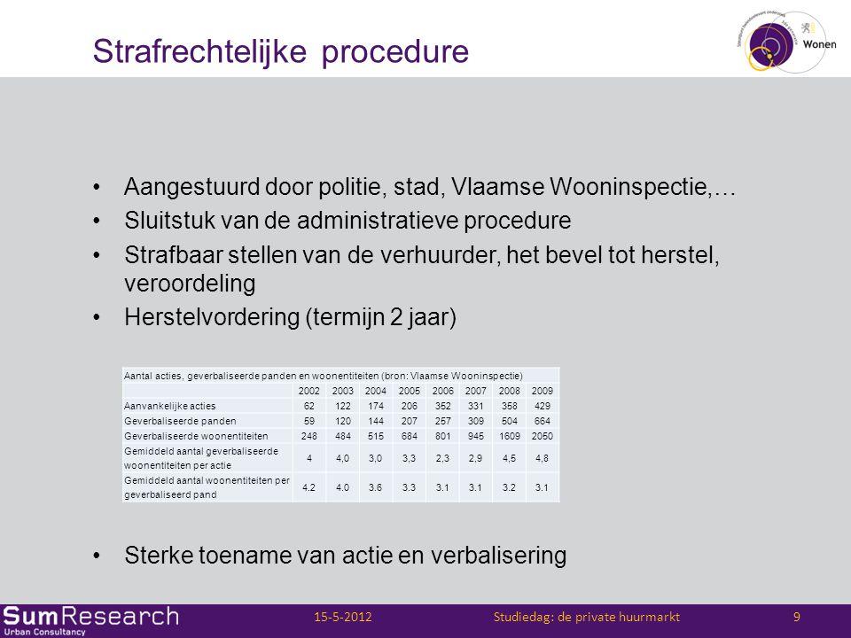 Strafrechtelijke procedure •Aangestuurd door politie, stad, Vlaamse Wooninspectie,… •Sluitstuk van de administratieve procedure •Strafbaar stellen van