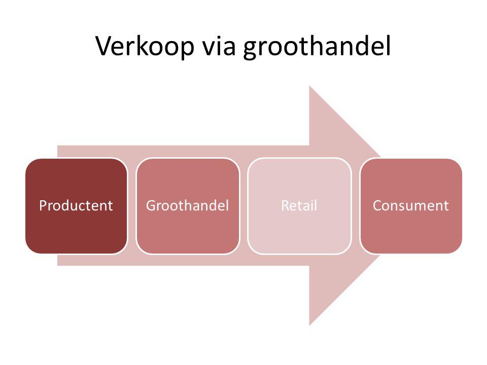 Verkoop via groothandel ProductentGroothandelRetailConsument
