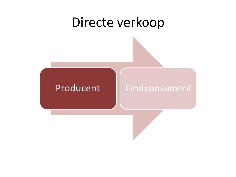 Directe verkoop Producent Eindconsument