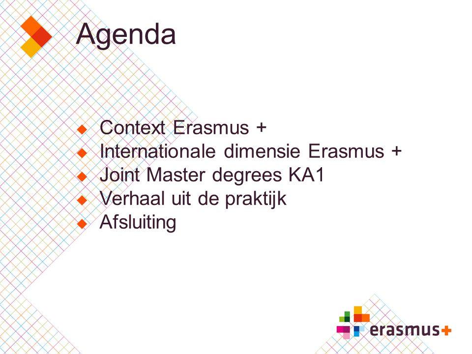 Joint master degrees Voorbereiding voorstel 2  Breng alle relevante aspecten in kaart die bij een JMD horen (check list JOI.CON blz 37)check list JOI.CON  Betrek relevante diensten (bij.
