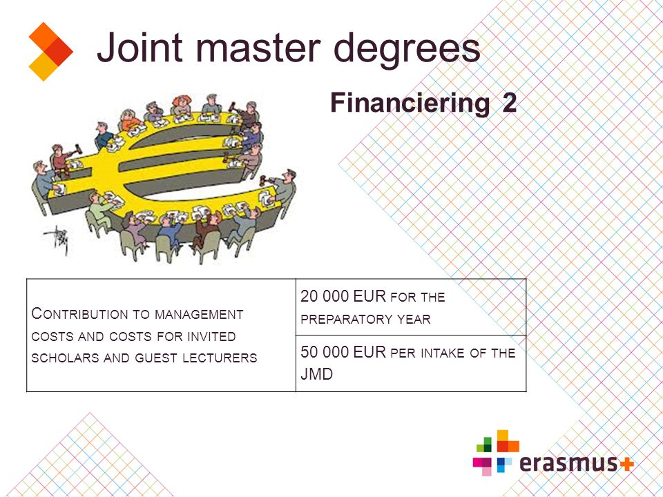 Joint master degrees Financiering 3  13 – 20 beurzen per intake  Beurzen afhankelijk van lengte master (max.