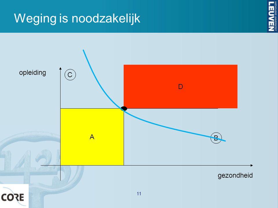 11 Weging is noodzakelijk A D B C gezondheid opleiding