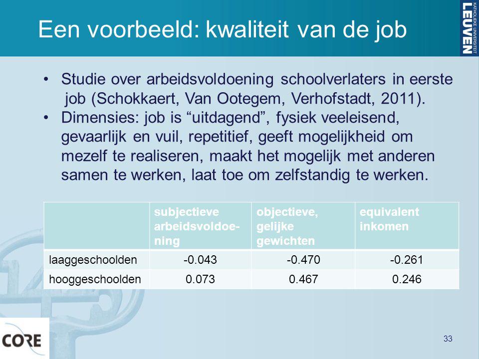 Een voorbeeld: kwaliteit van de job subjectieve arbeidsvoldoe- ning objectieve, gelijke gewichten equivalent inkomen laaggeschoolden-0.043-0.470-0.261