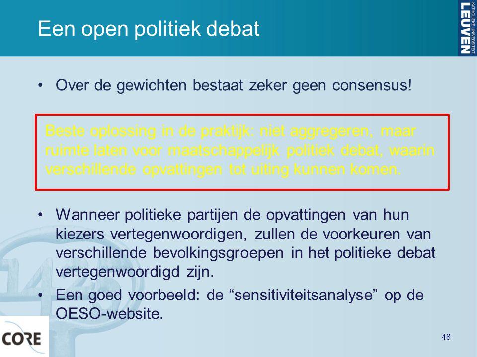 Een open politiek debat •Over de gewichten bestaat zeker geen consensus! Beste oplossing in de praktijk: niet aggregeren, maar ruimte laten voor maats