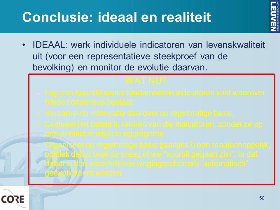 Conclusie: ideaal en realiteit •IDEAAL: werk individuele indicatoren van levenskwaliteit uit (voor een representatieve steekproef van de bevolking) en