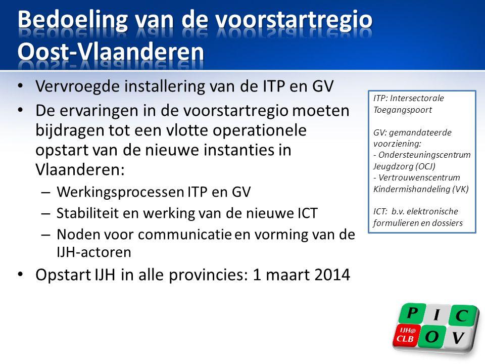 • ITP en VAPH – Overgangen bij contactpersoon-aanmelderschap.