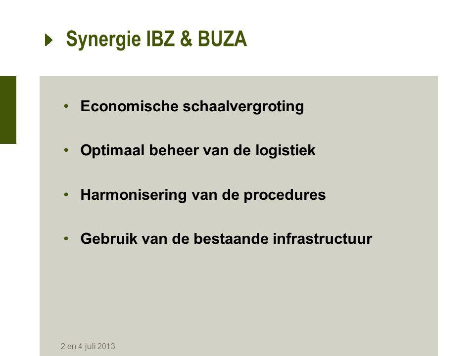 Synergie IBZ & BUZA •Economische schaalvergroting •Optimaal beheer van de logistiek •Harmonisering van de procedures •Gebruik van de bestaande infrast