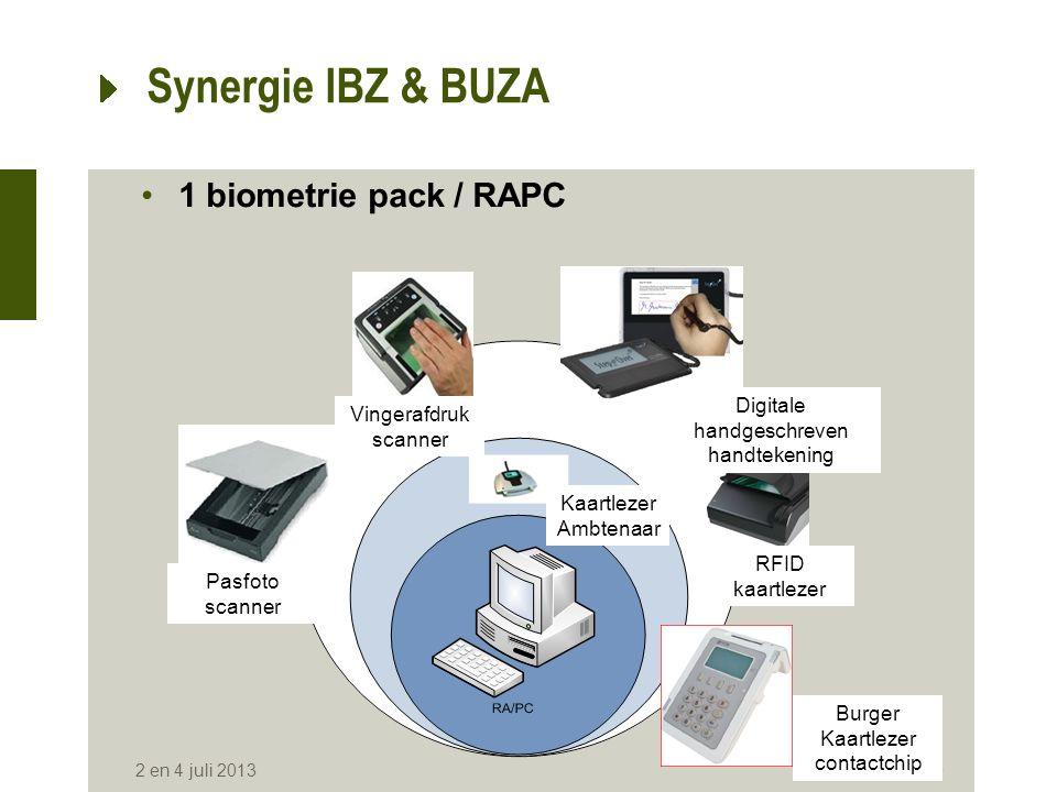 •1 biometrie pack / RAPC 2 en 4 juli 2013 6 Synergie IBZ & BUZA Vingerafdruk scanner Pasfoto scanner RFID kaartlezer Digitale handgeschreven handteken